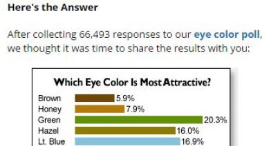 Favorite-Eye-Color-Poll-Results